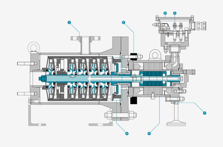 Canned motor pump - API685 - ISO15783 - Optimex MULTI