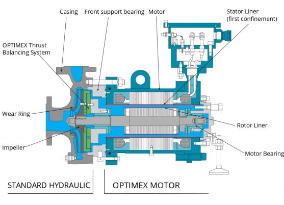 schema-canned-motor-pump-iso15783-api685